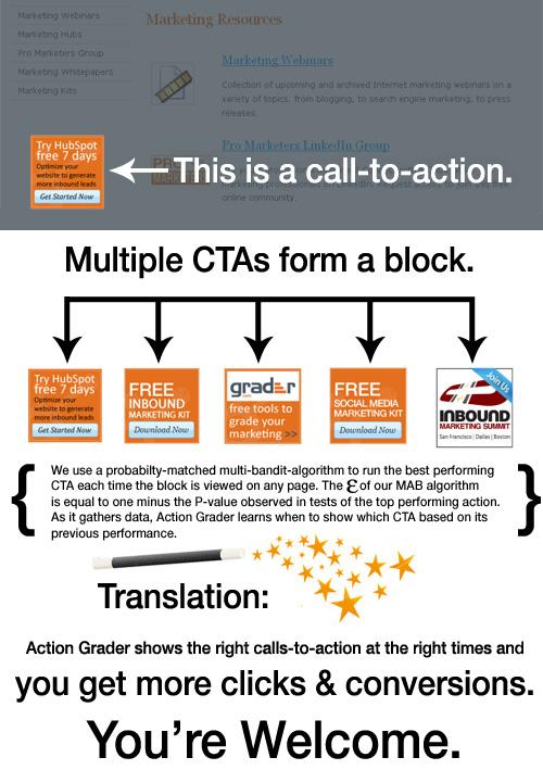 Action Grader Explanation