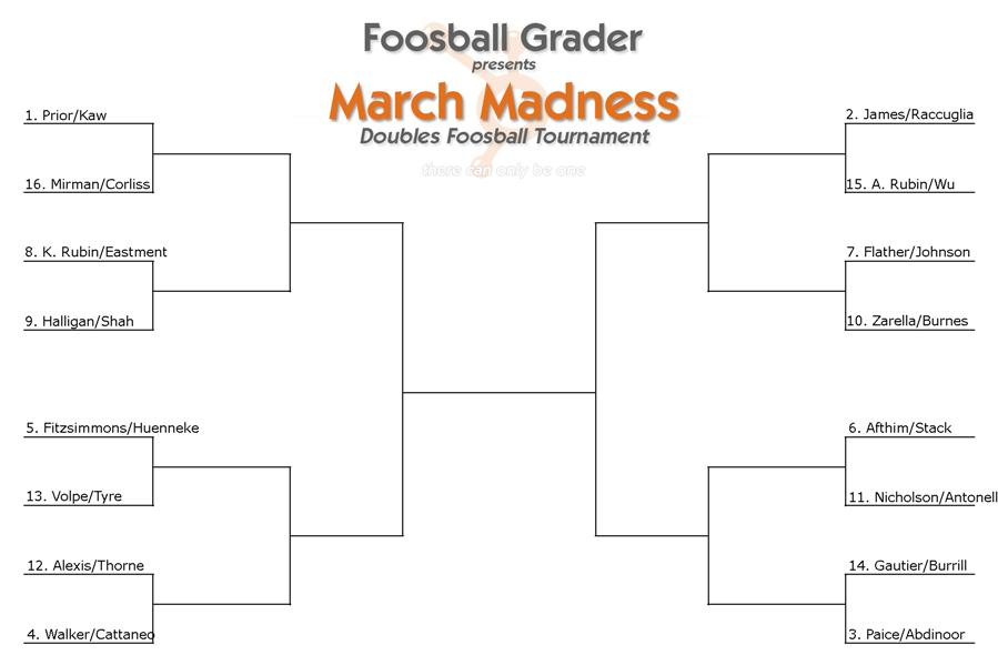 HubSpot March Madness