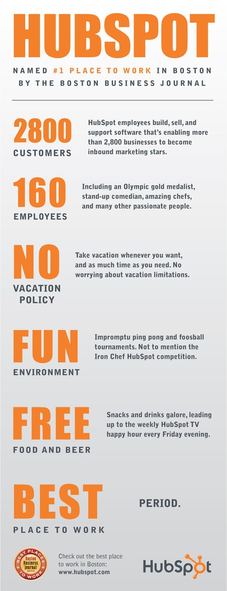 Best Places to Work Infographic