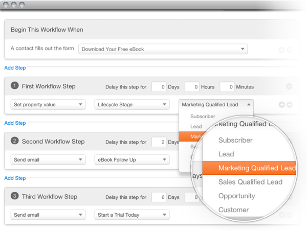 Hubspot 3 Workflows