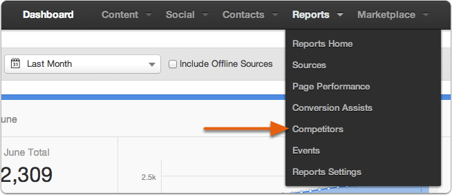 Go to Reports > Competitor Analysis.