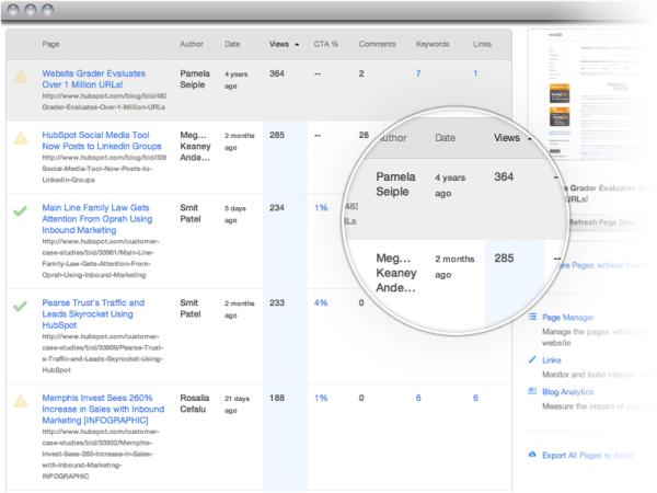 Hubspot Blog Analytics Screenshot