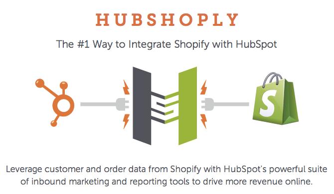 Shopify HubSpot Integration