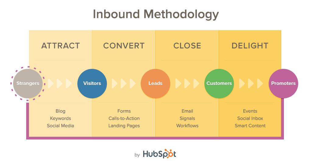 Inbound-marketing.png