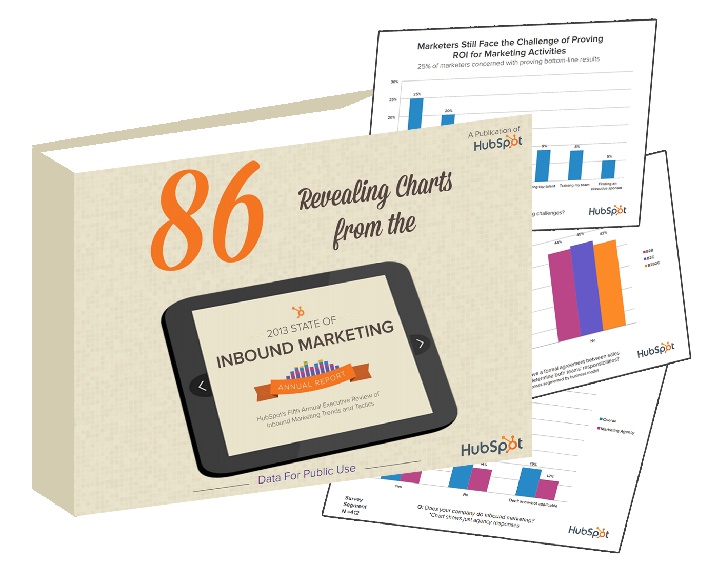 Download 86 Inbound Marketing Charts to Use in Your Next Presentation