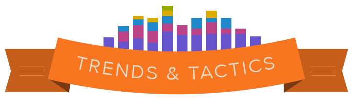 2014-marketing-trends-chart