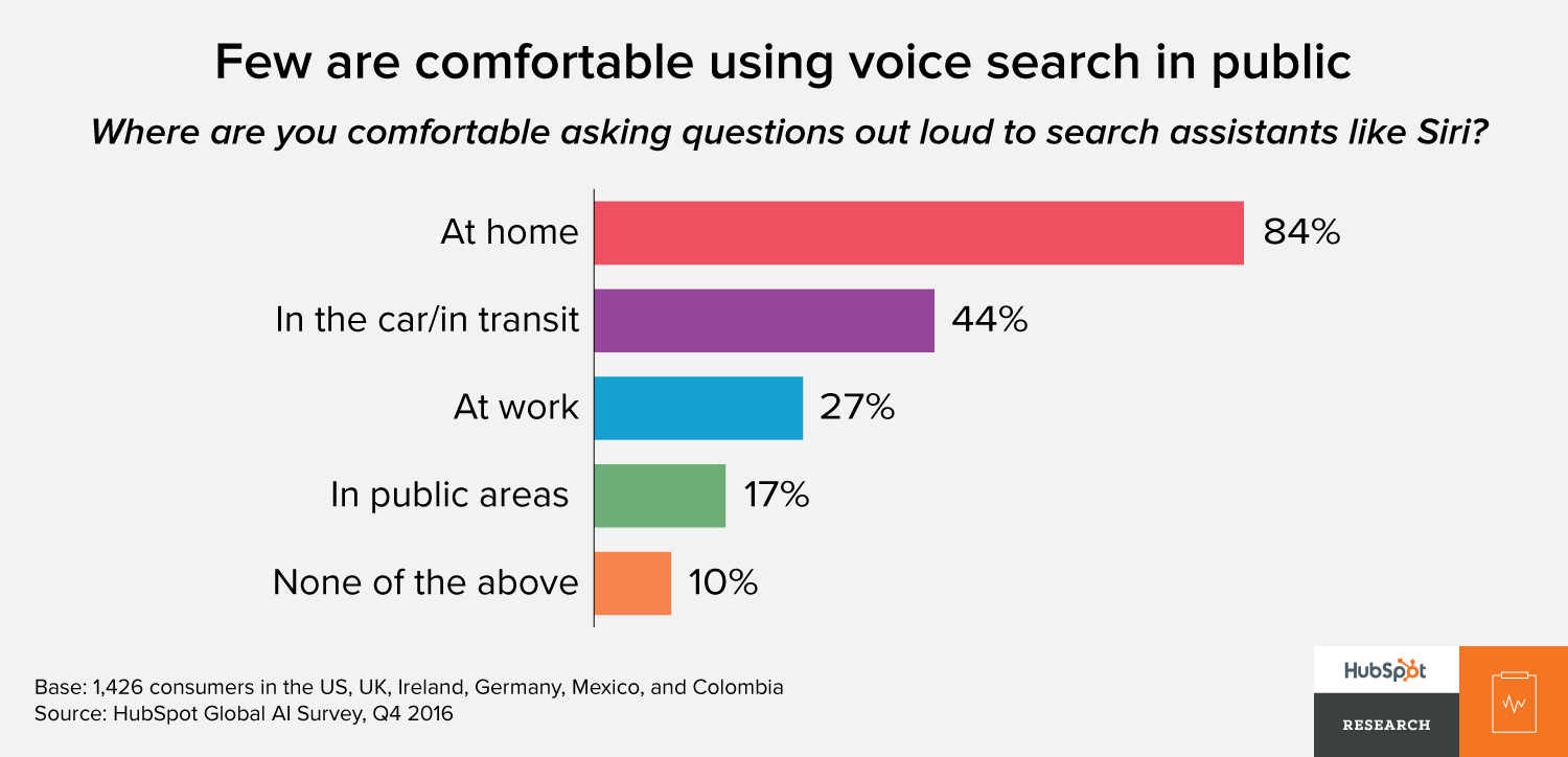 graph_voice-location_v3.png