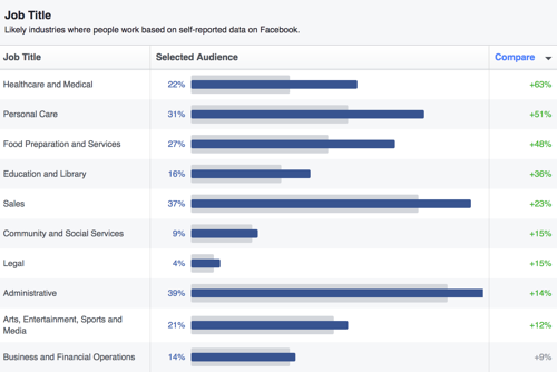 facebook-marketing-audience-insights-1