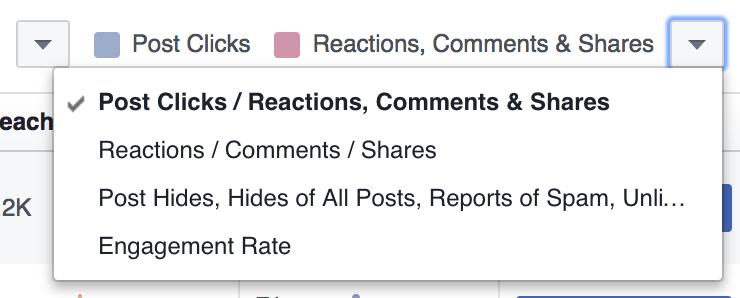 5 - all posts metrics.png