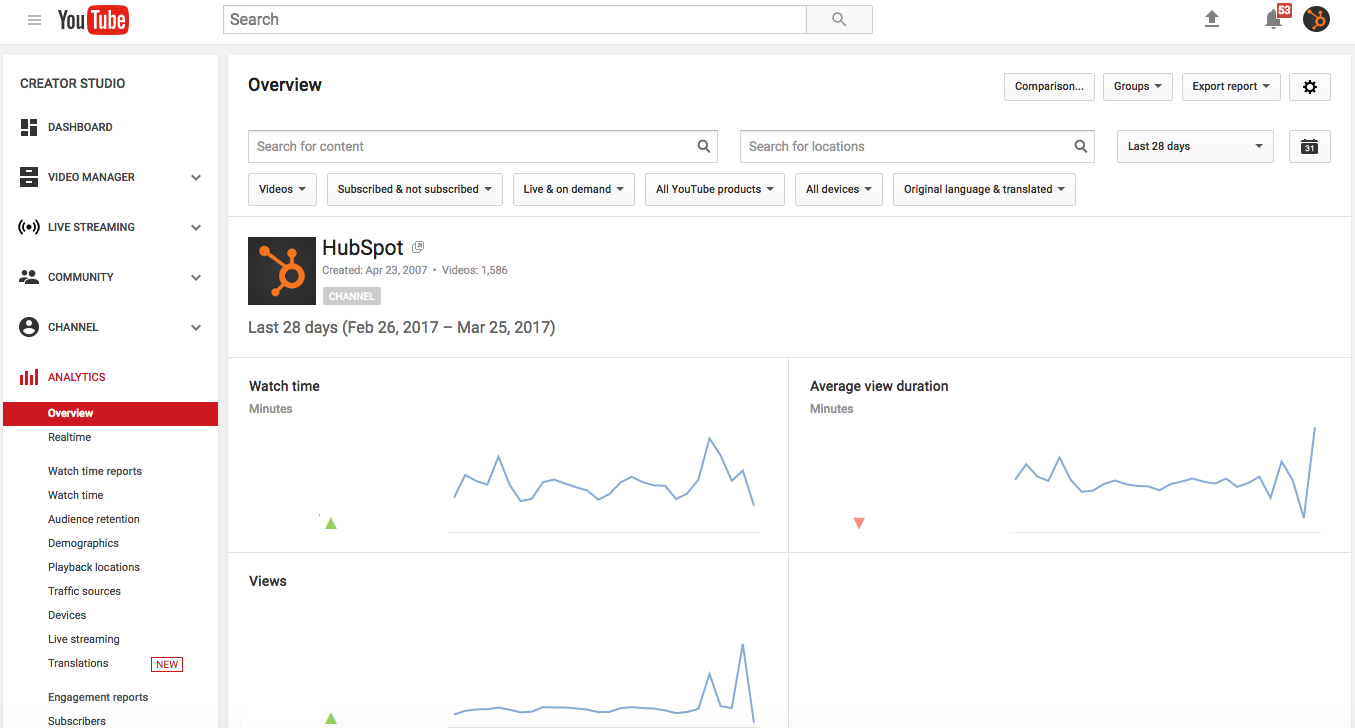 youtube analytics dashboard.png