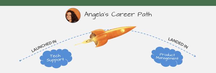 Angela_Rocket.png