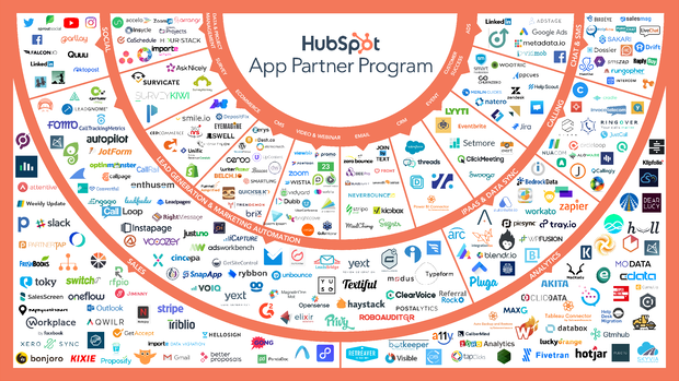 App Partner August 2019 V3 (1) (1)
