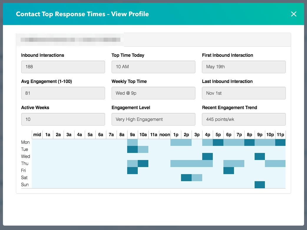 engagement-analytics