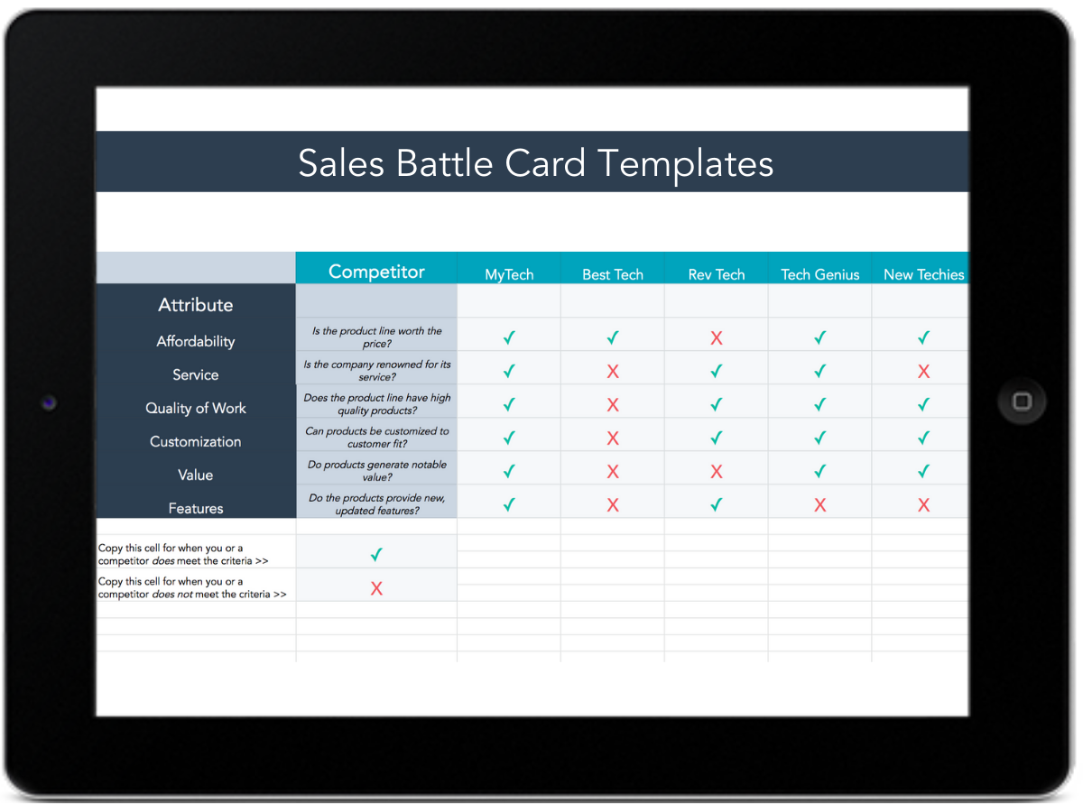 Sales Battle Card Templates