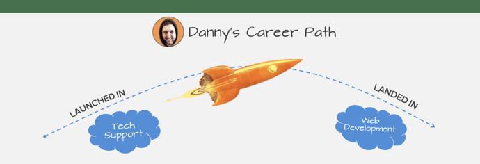Danny_Rocket.png
