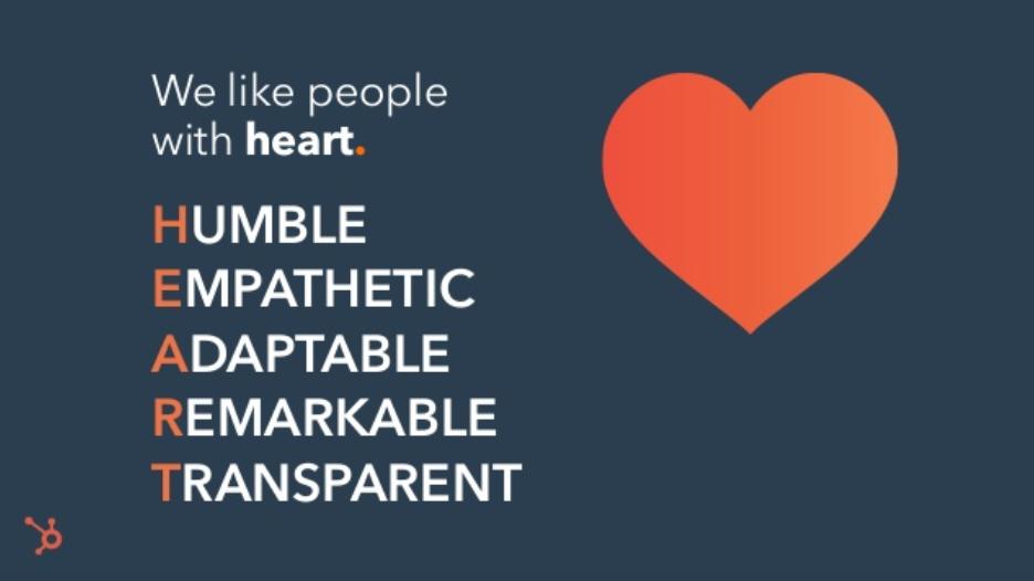 HEART Slide New