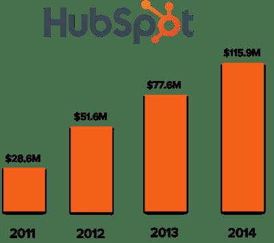 HubSpotGrowth-1.png