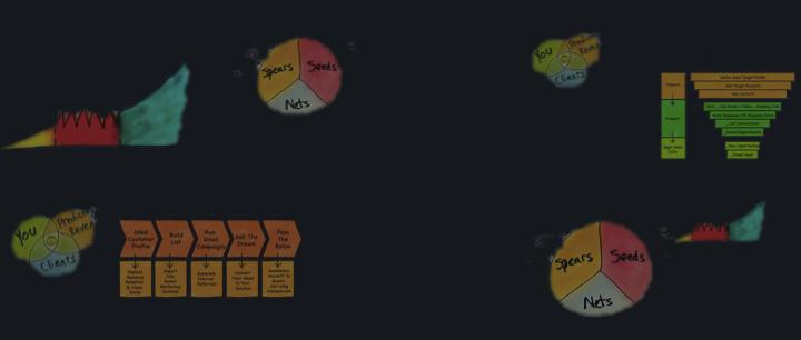 predictable-revenue-summary-lp-1.png