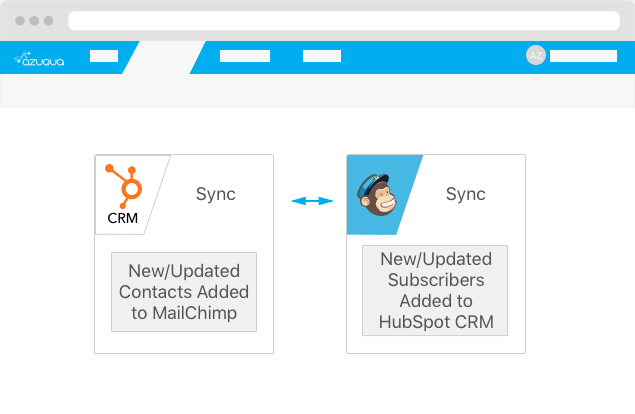 HubspotCRM_MailChimp_Fixed.png