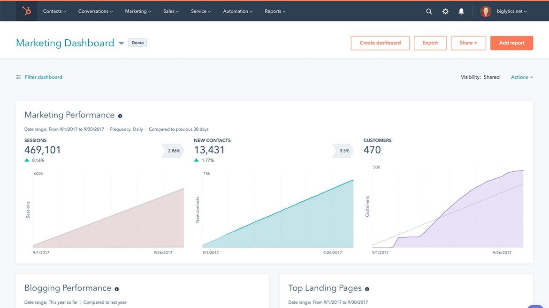 hubspot-marketing-dashboard