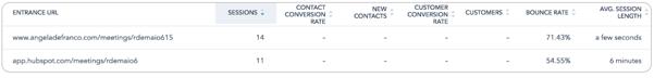 Meetings_Analytics3