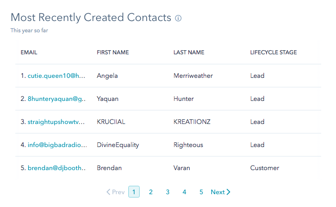 Most recently reated contacts.png