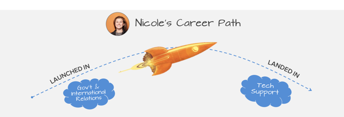 Nicole_Rocket.png