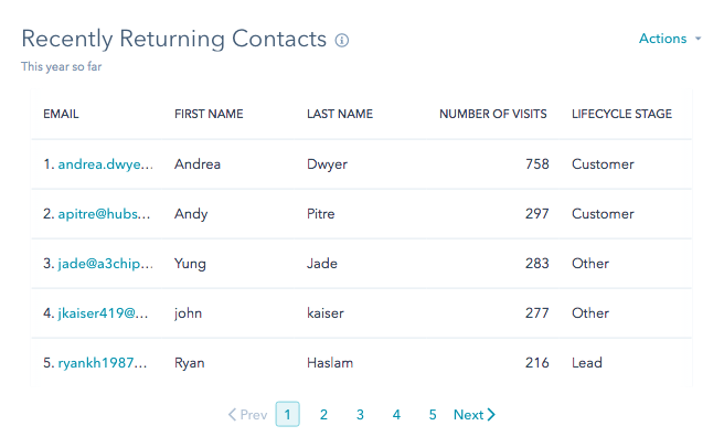 Recently Returning Contacts.png