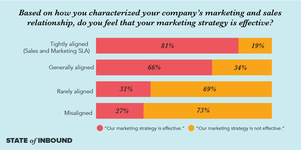 impact of mobile marketing on consumer behaviour