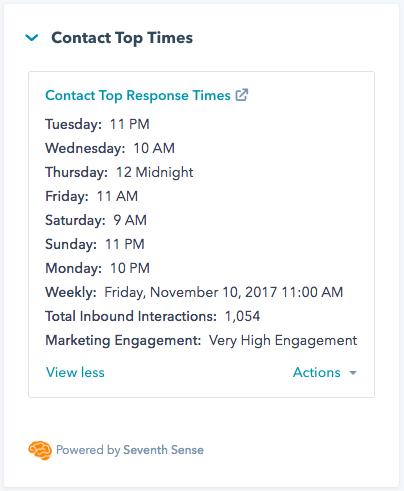 send-time-optimization