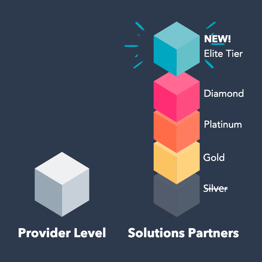 Solutions-Partner-Program