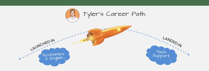 Tyler_Rocket.png