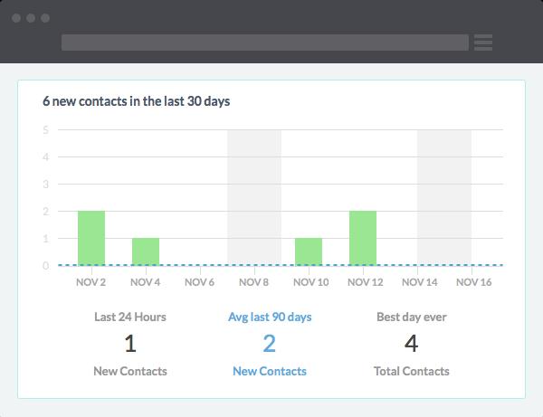 Website-Analytics-Screen.png