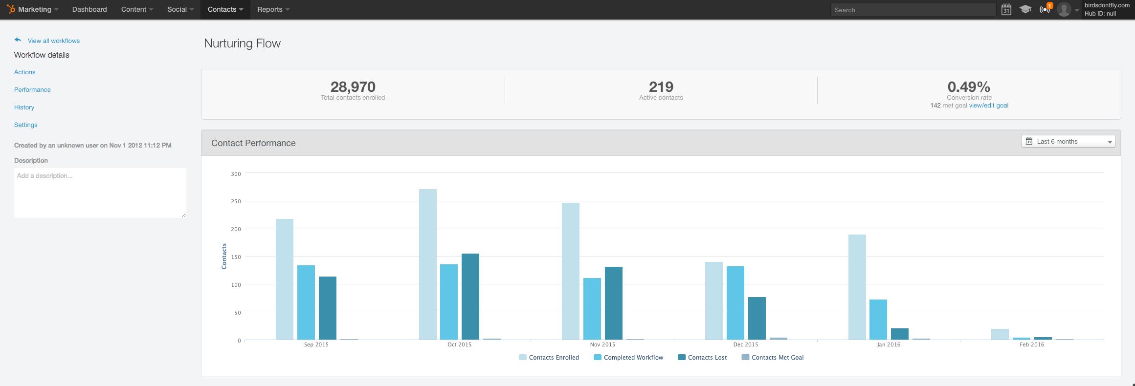 Workflow_Performance_Screenshot-1.png