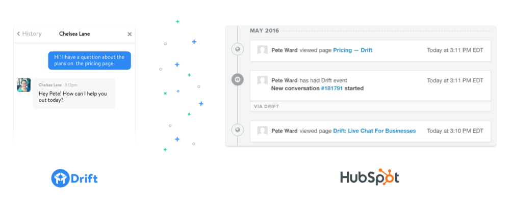 Drift Hubspot Integration