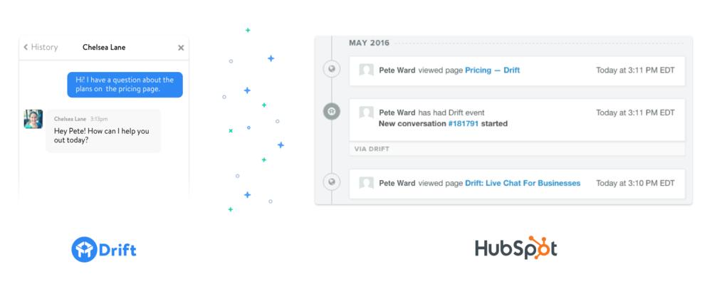 Drift Hubspot Integration