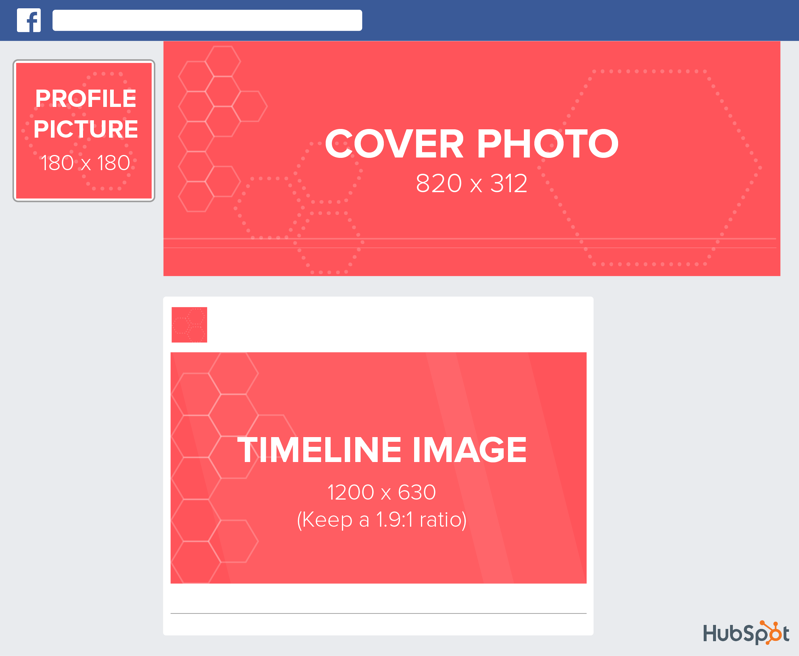 facebook-marketing-image-sizes