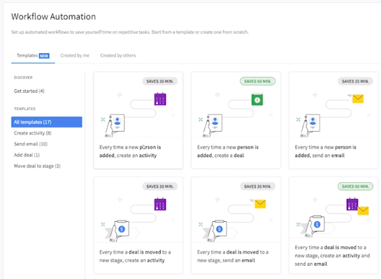 pipedrive automation workflows