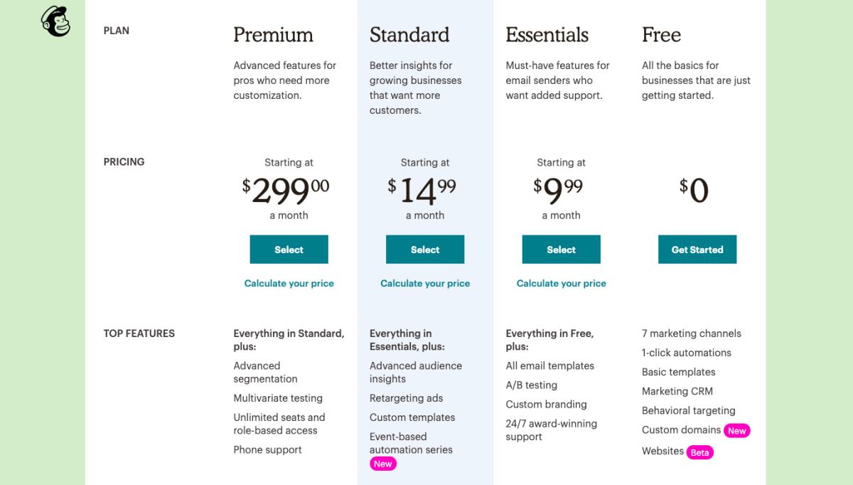 pricing_mailchimp