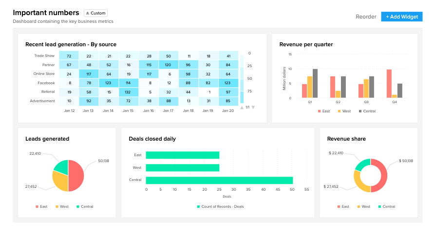 reporting_and_analytics_zoho_crm
