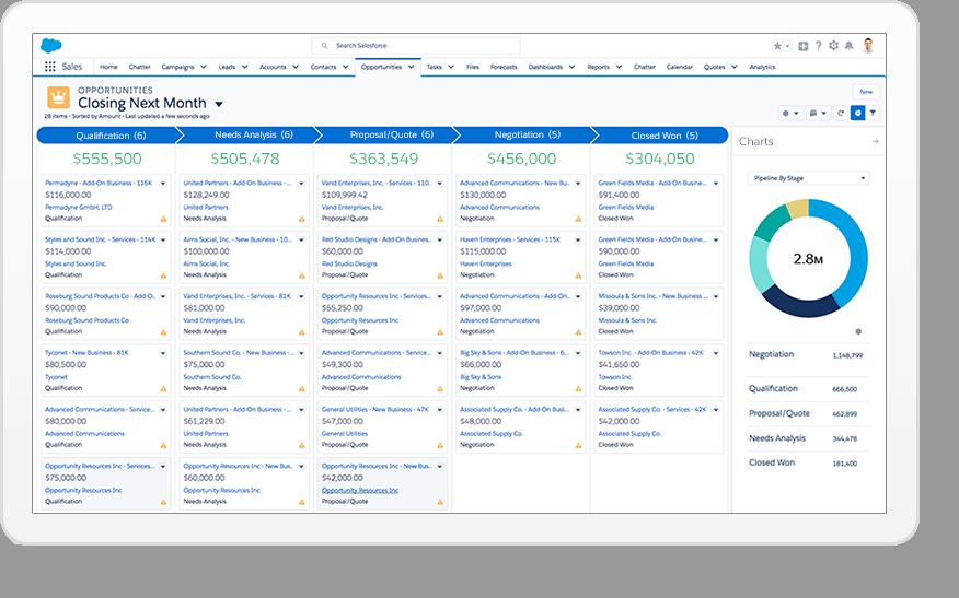 salesforce-opportunities-dashboard
