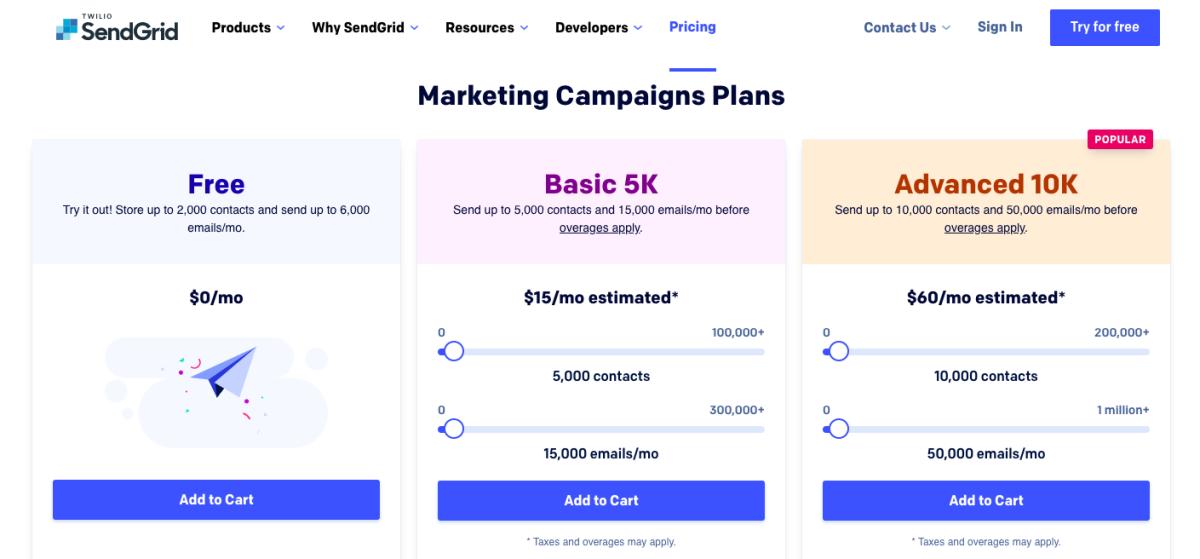 sendgrid marketing campaign plans