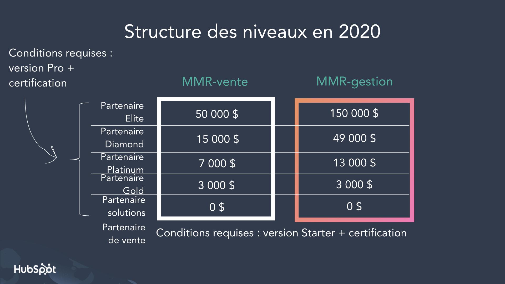 tier 2020 fr.001