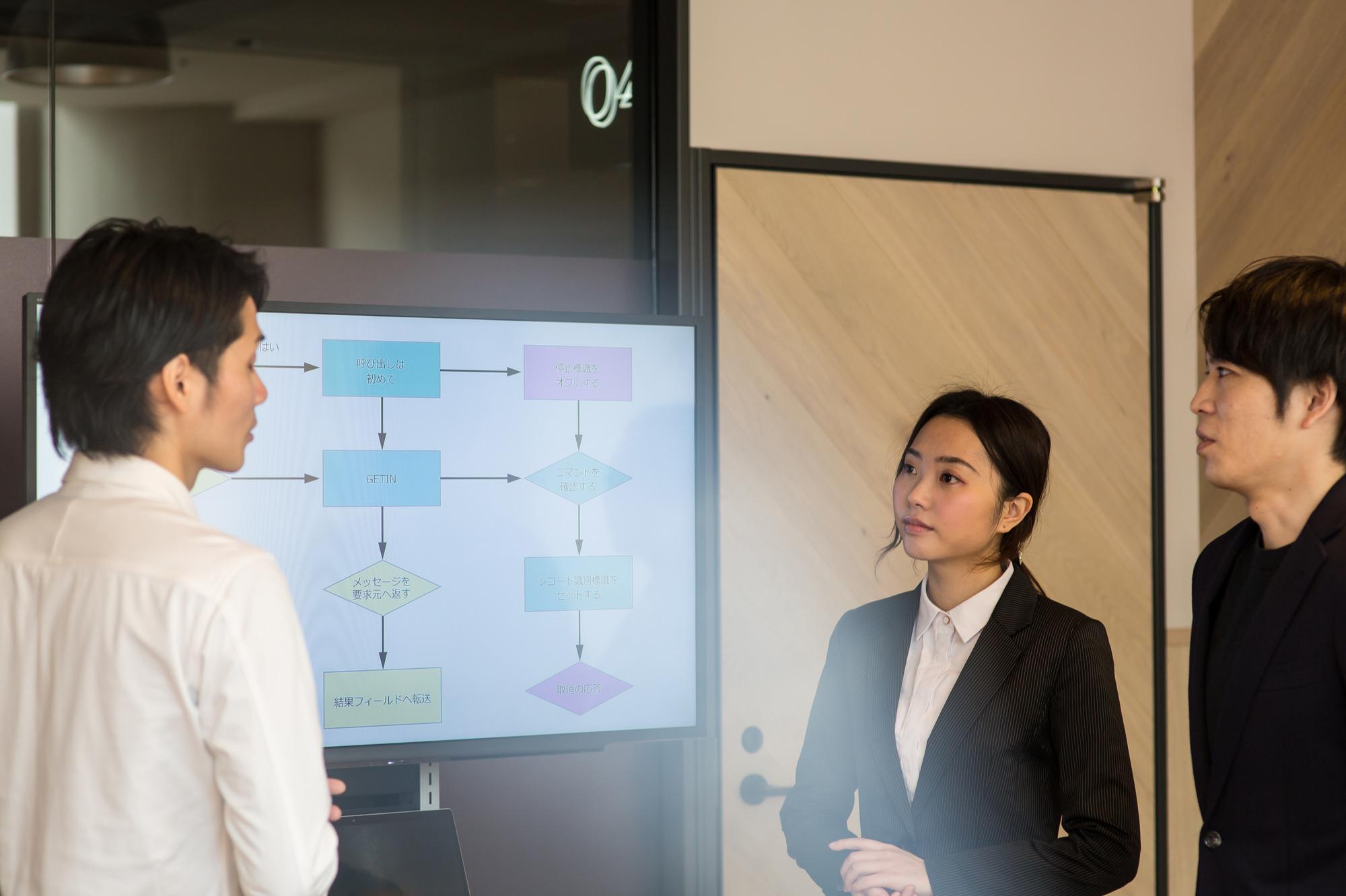 業務改善に役立つフレームワーク9選ー効果を引き出す使い方とは