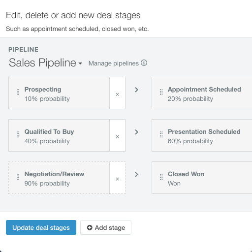 Deals & Tasks Pipeline Management
