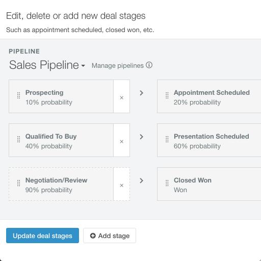 Deals & Tasks Pipeline Management