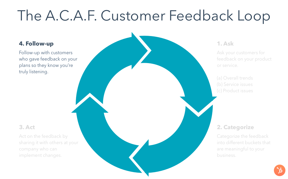 customer-feedback-loop-follow-up