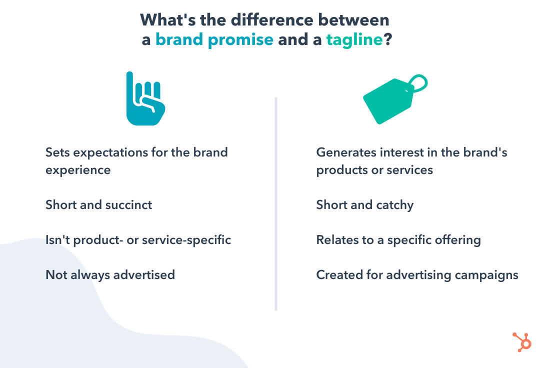difference between brand promise and tagline