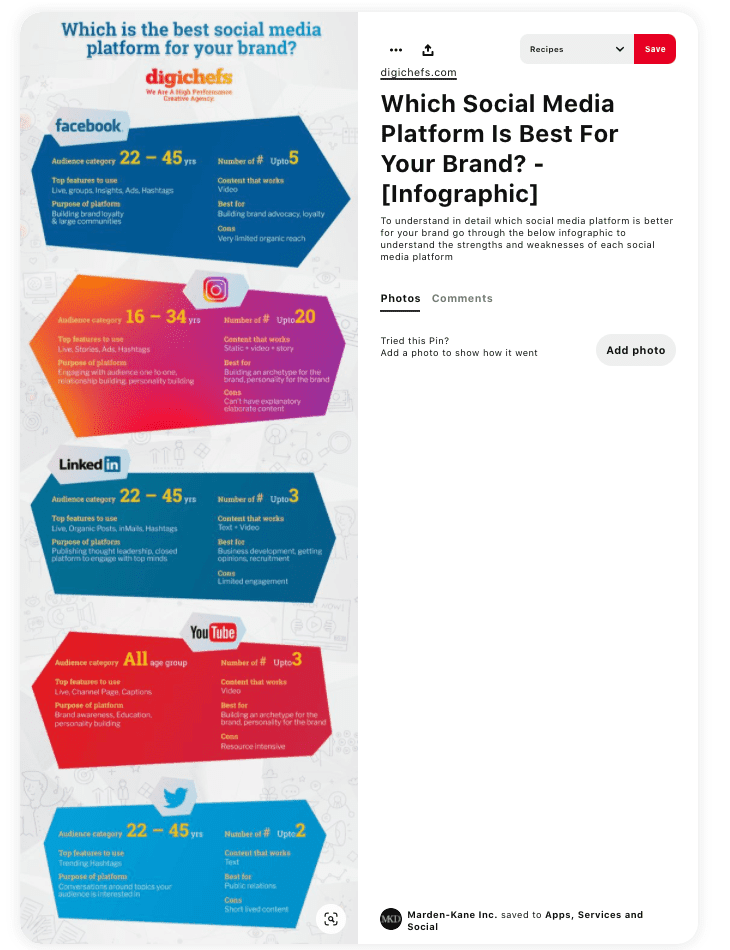 """an infographic on Pinterest by digichefs titled """"which is the best social media platform for your brand?'"""
