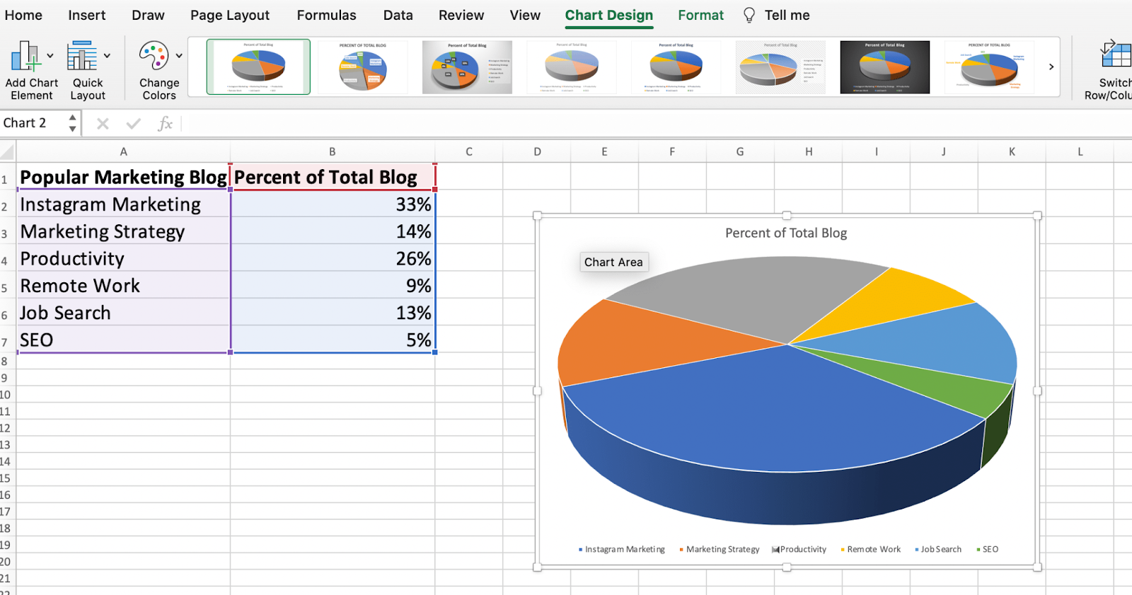 The design options for pie charts in excel.